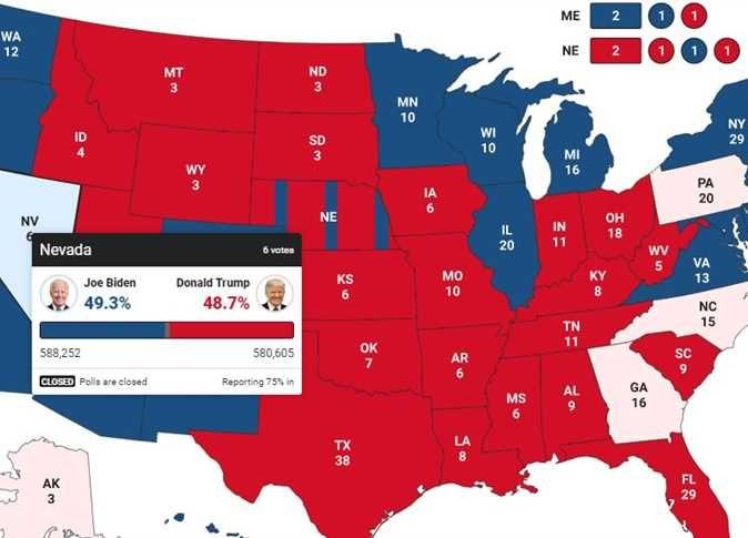 خواطر حول الانتخابات الأمريكية – بايدن أم ترامب تعارضون؟